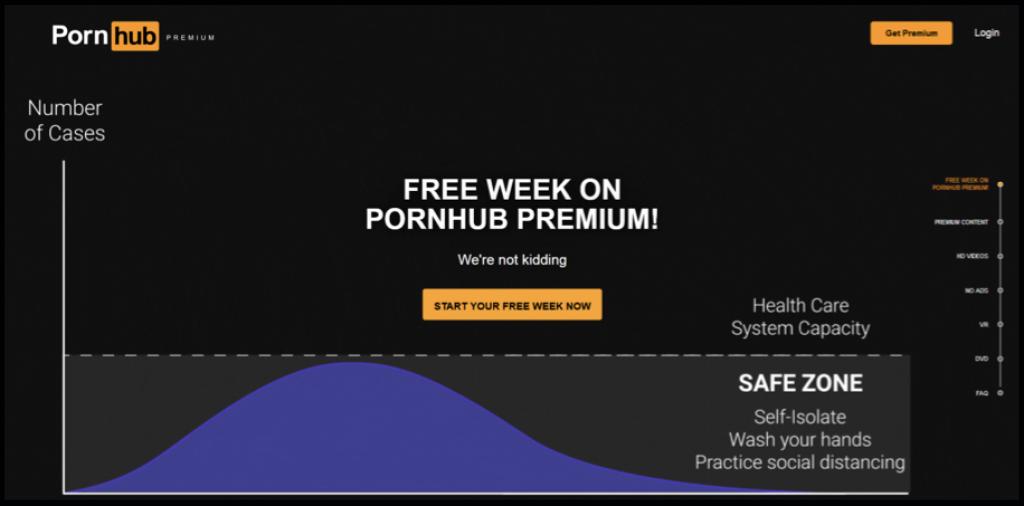 PornHub premium offer